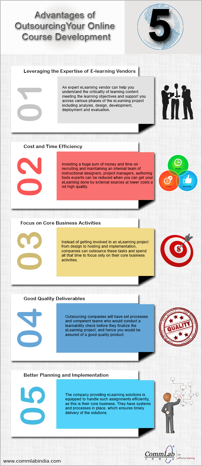 Why Do You Need to Outsource Your E-learning Project [Infographic]