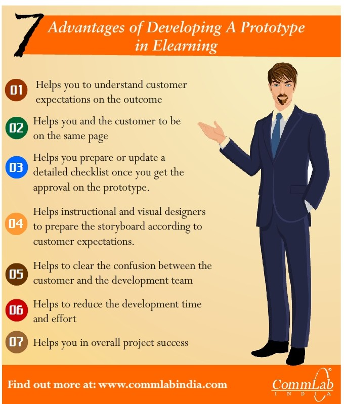 E-learning Prototypes – Helping Firms Develop Better Online Courses [Infographic]