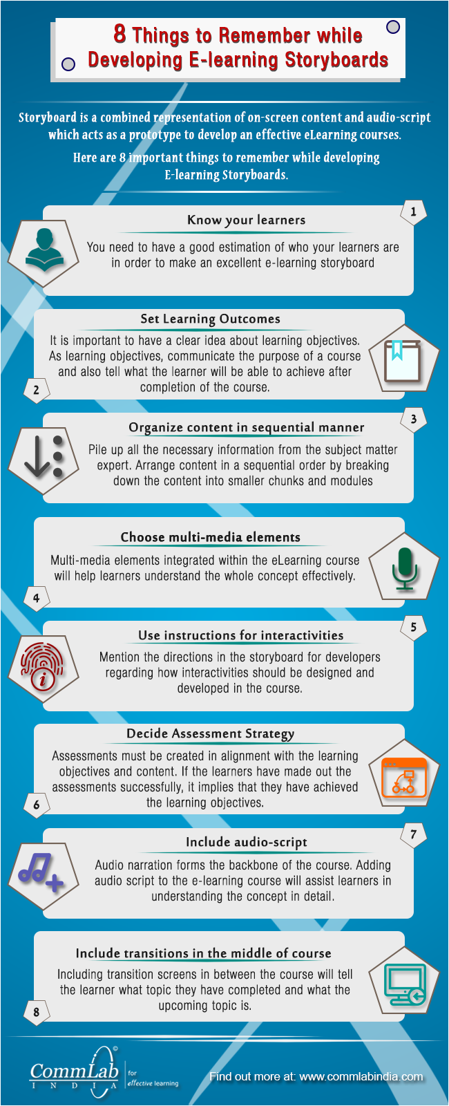 Creating An Effective E Learning Storyboard A Few Proven Tips Infographic