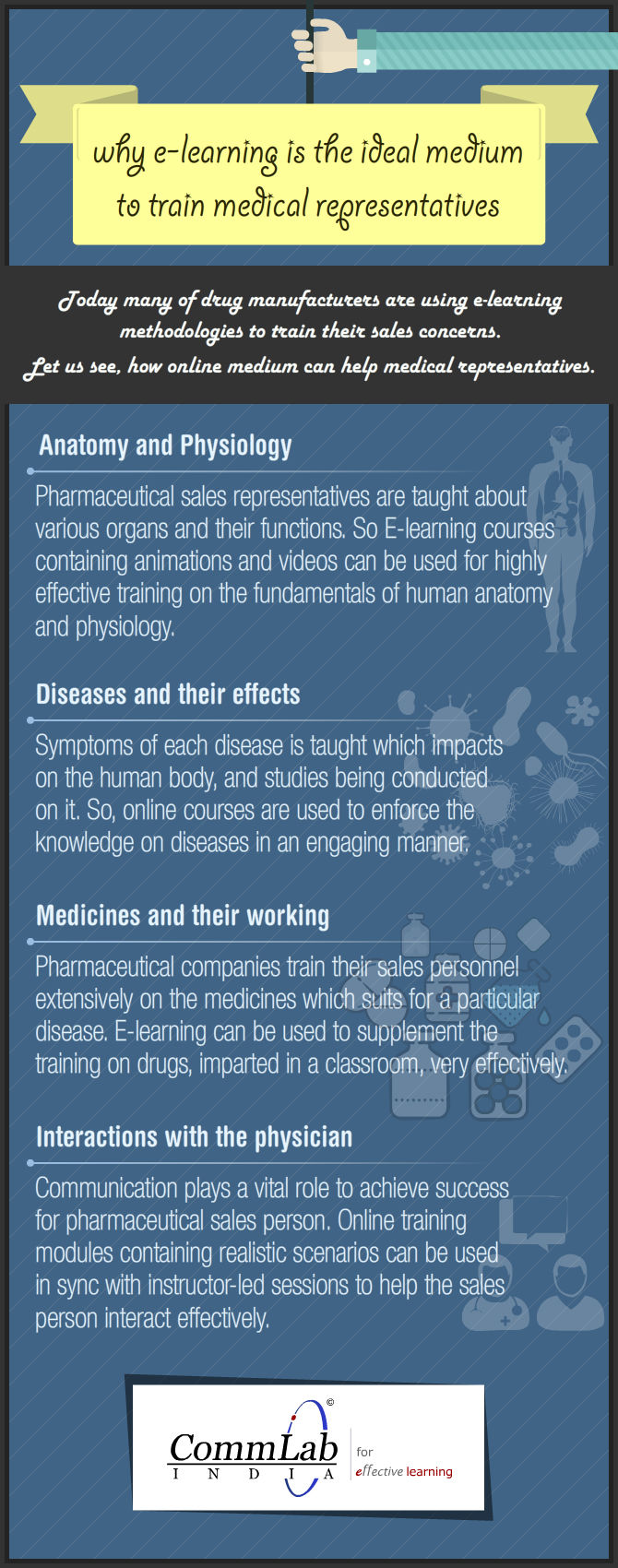 Imparting Effective Training to Medical Reps Online [Infographic]