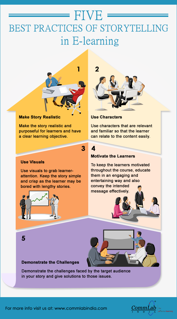 Storytelling in Online Training - A Few Proven Tips [Infographic]