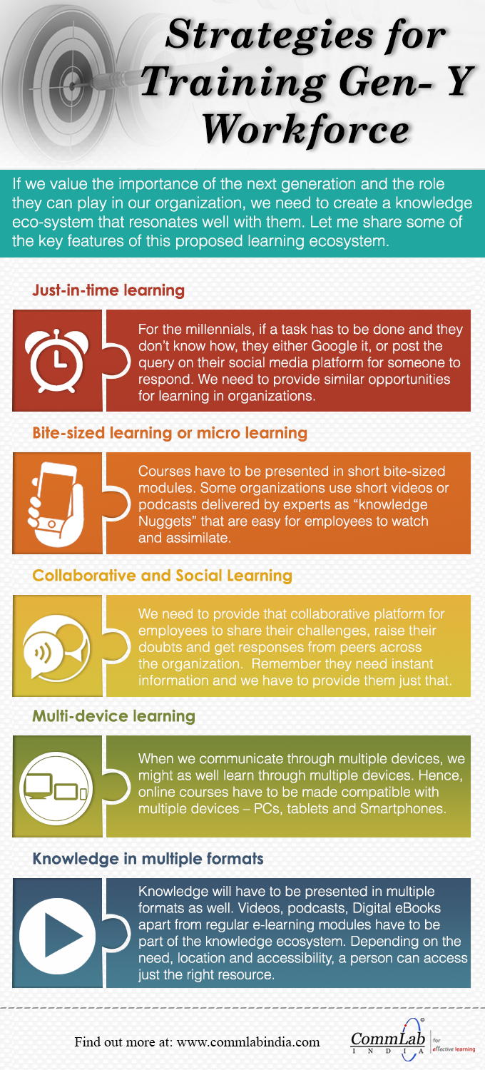 training your gen y staff a few useful tips infographic training your gen y staff a few useful tips infographic