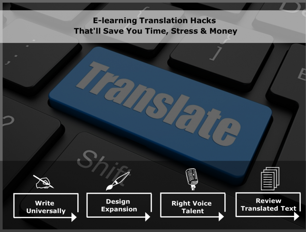 E-learning Translation Hacks That'll Save You Time, Stress & Money