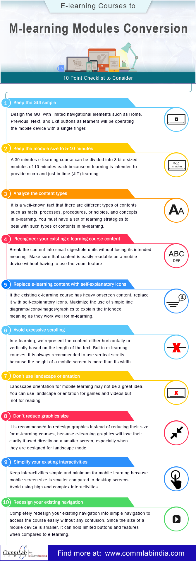 Making E-learning Content Mobile Compatible - A Few Aspects to Consider [Infographic]