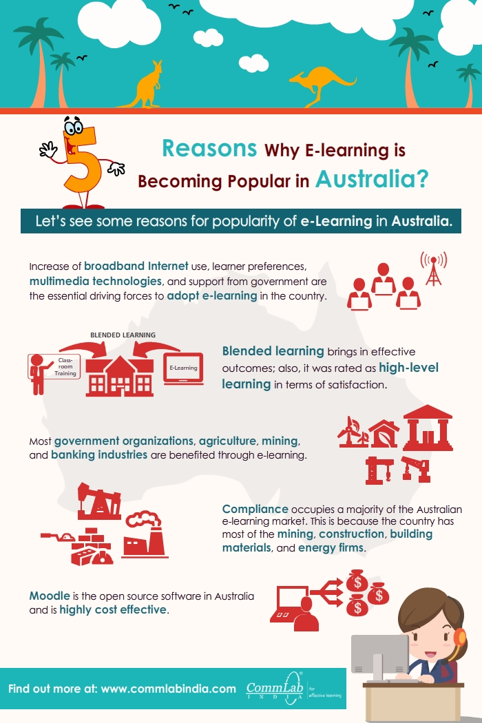 E-learning in Australia - The Driving Forces [Infographic]