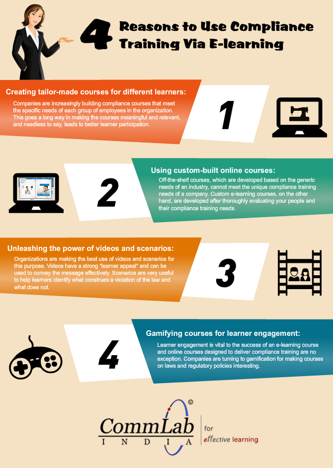 E-learning: An Excellent Platform to Deliver Compliance Training [Infographic]
