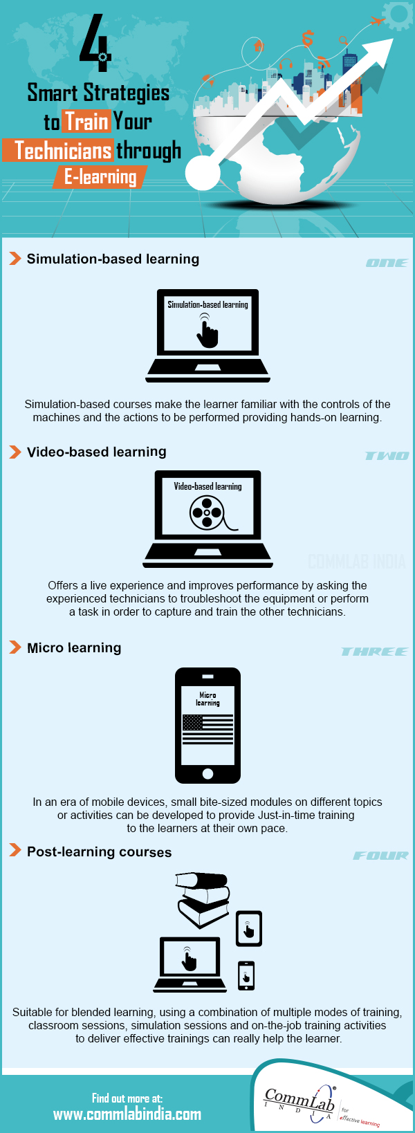 4 Best Practices of Online Technician Training [Infographic]