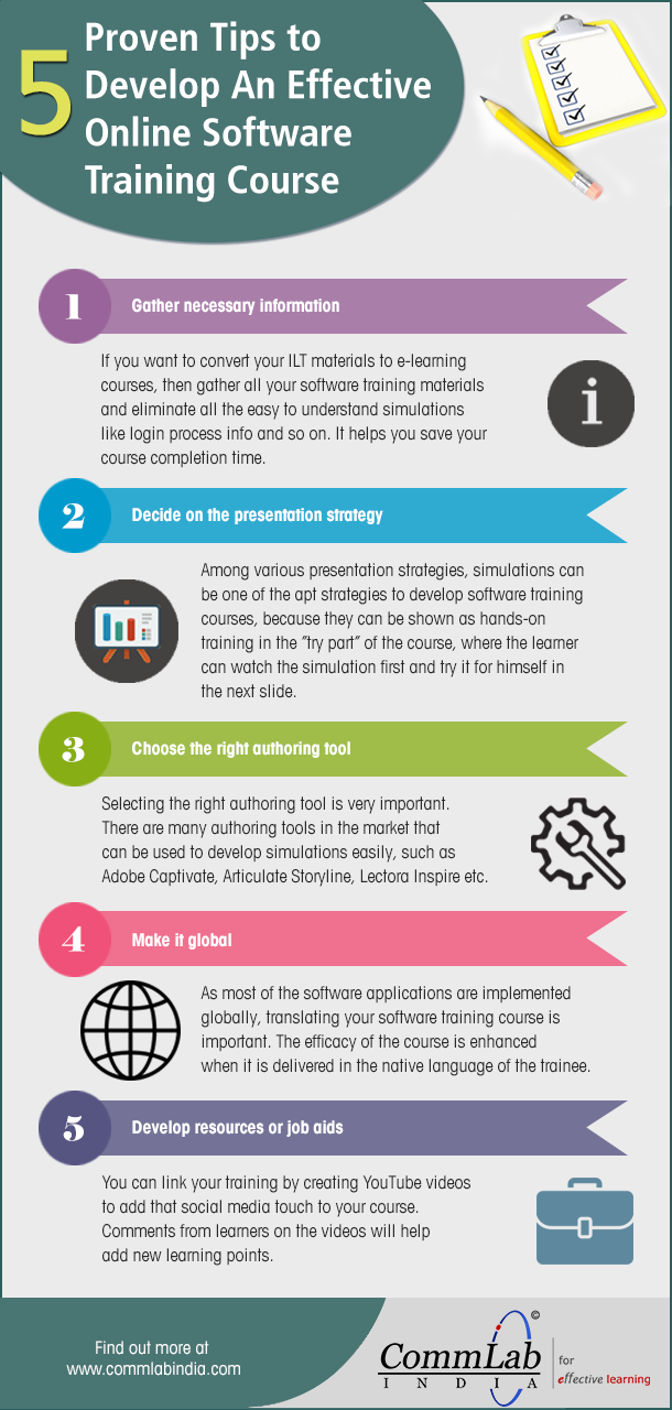 Using E-learning to Deliver Software Training - 5 Proven Tips [Infographic]