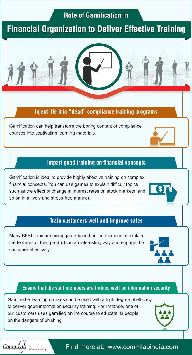 How Does Gamification Help Financial Firms Impart Effective Training [Infographic]