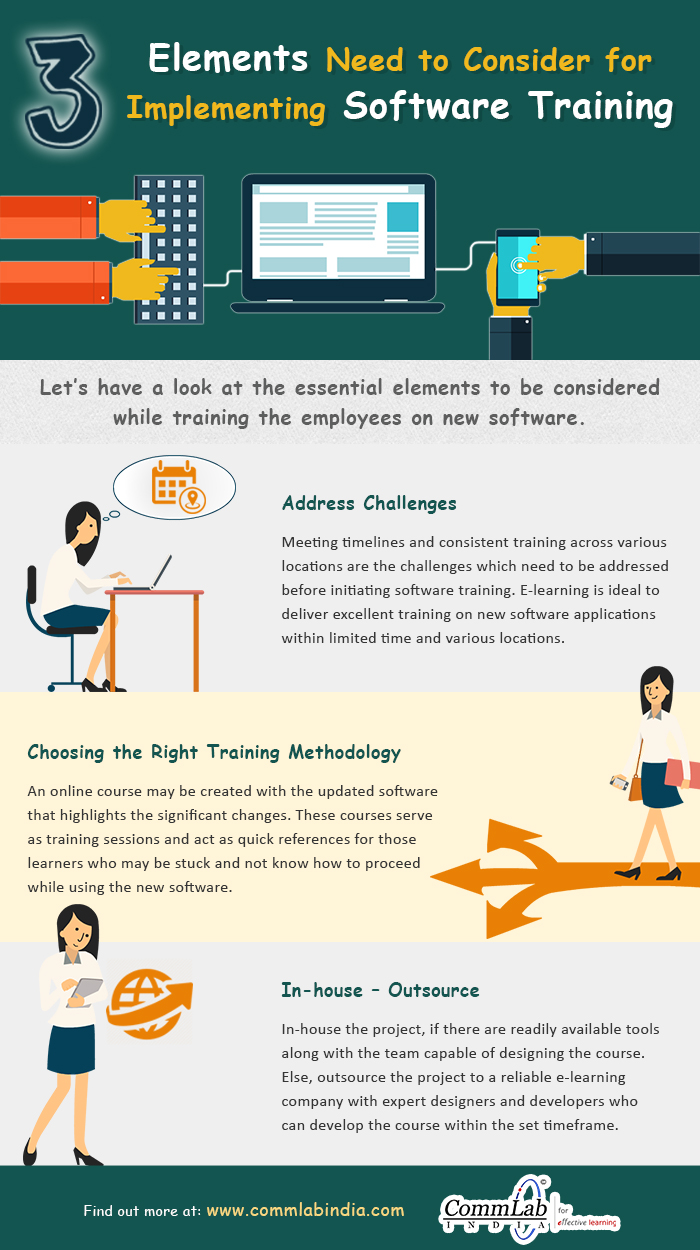 3 Best Practices of Imparting Software Training Online [Infographic]