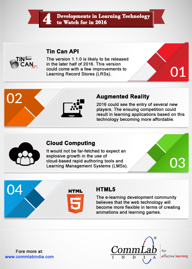 4 Developments in Learning Technology to Watch for in 2016 [Infographic]