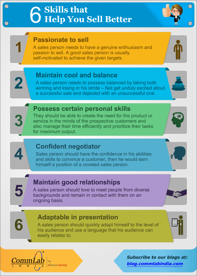 Skills That Every Salesperson Needs to Have [Infographic]