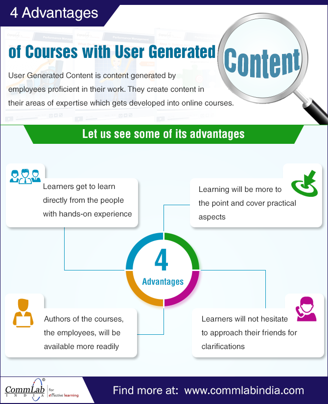 User-Generated Content: Propelling the Knowledge Economy [Infographic]