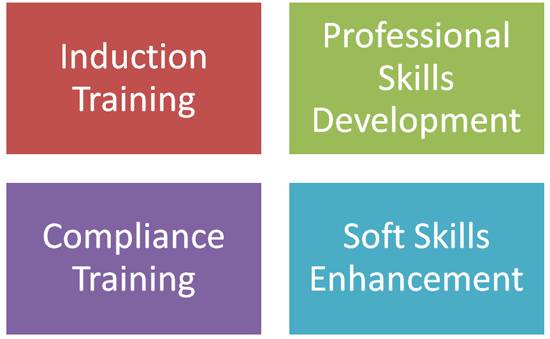 Some of the training programs that work well when gamified