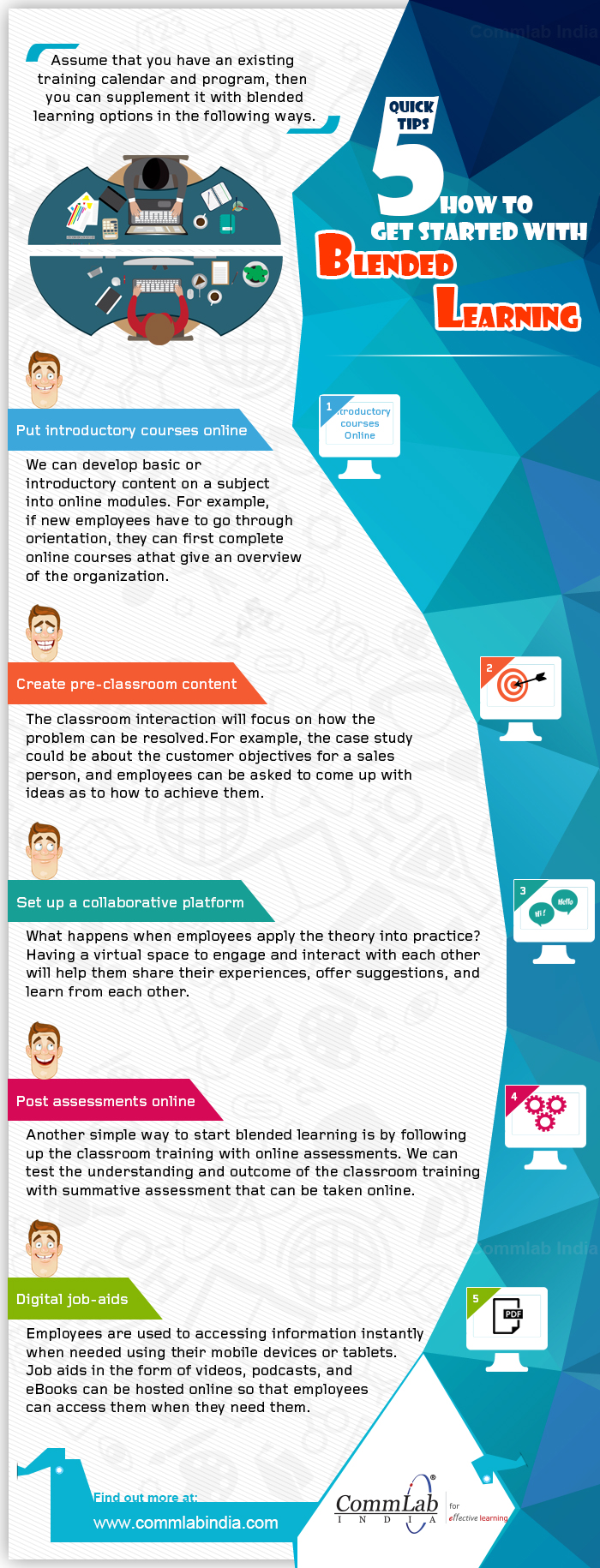 5 Proven Tips to Get Started With Blended Learning [Infographic]