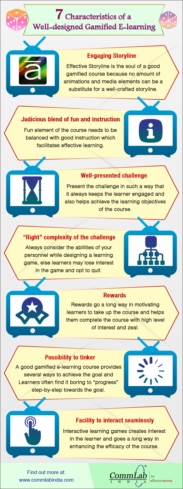 7 Characteristics Of A Well-Designed Gamified E-Learning [Infographic]