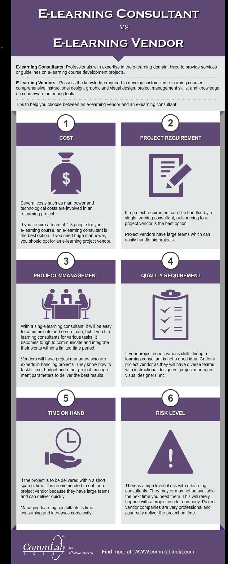 E-learning Consultant vs. E-learning Vendor [Infographic]