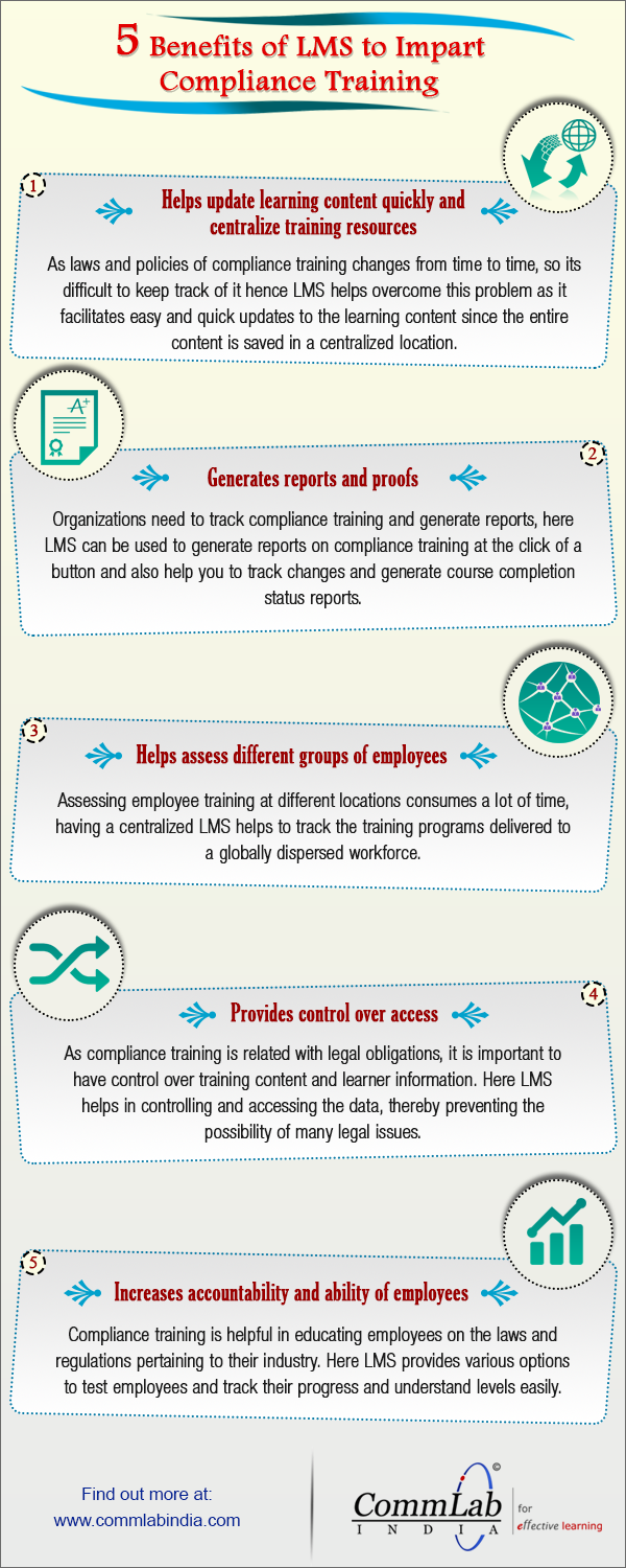 5 Major Benefits Of Using LMS To Impart Compliance Training [Infographic]