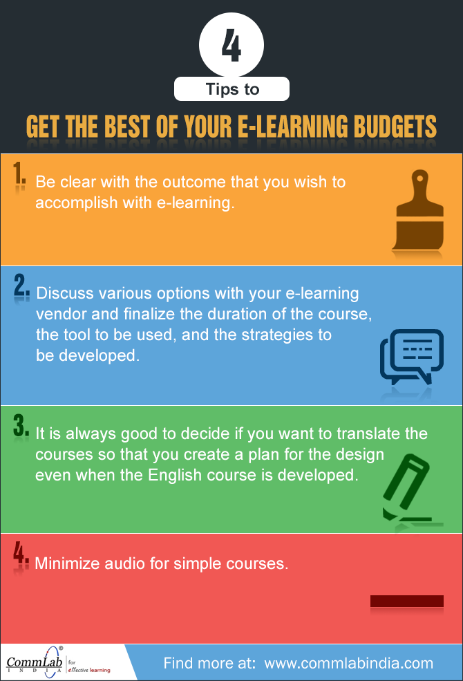 4 Tips To Manage Your E-Learning Budgets [Infographic]