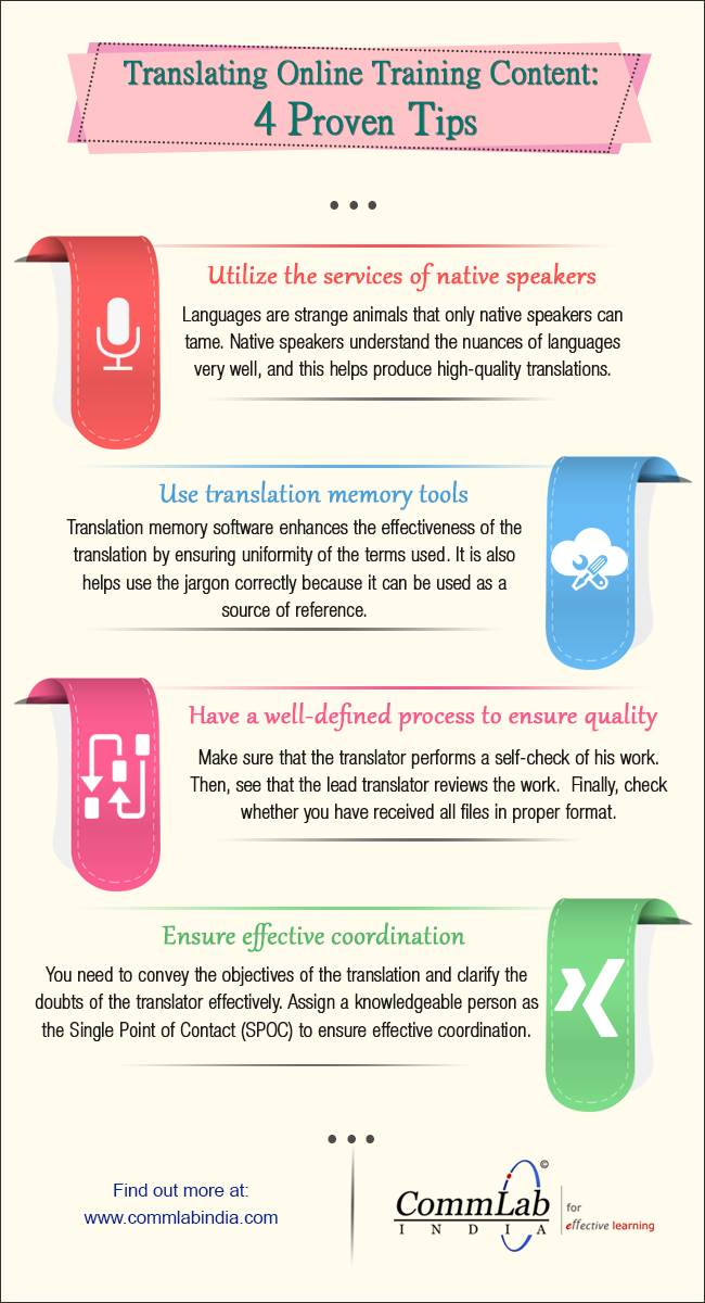 Translation of E-learning Courses - 4 Best Practices [Infographic]
