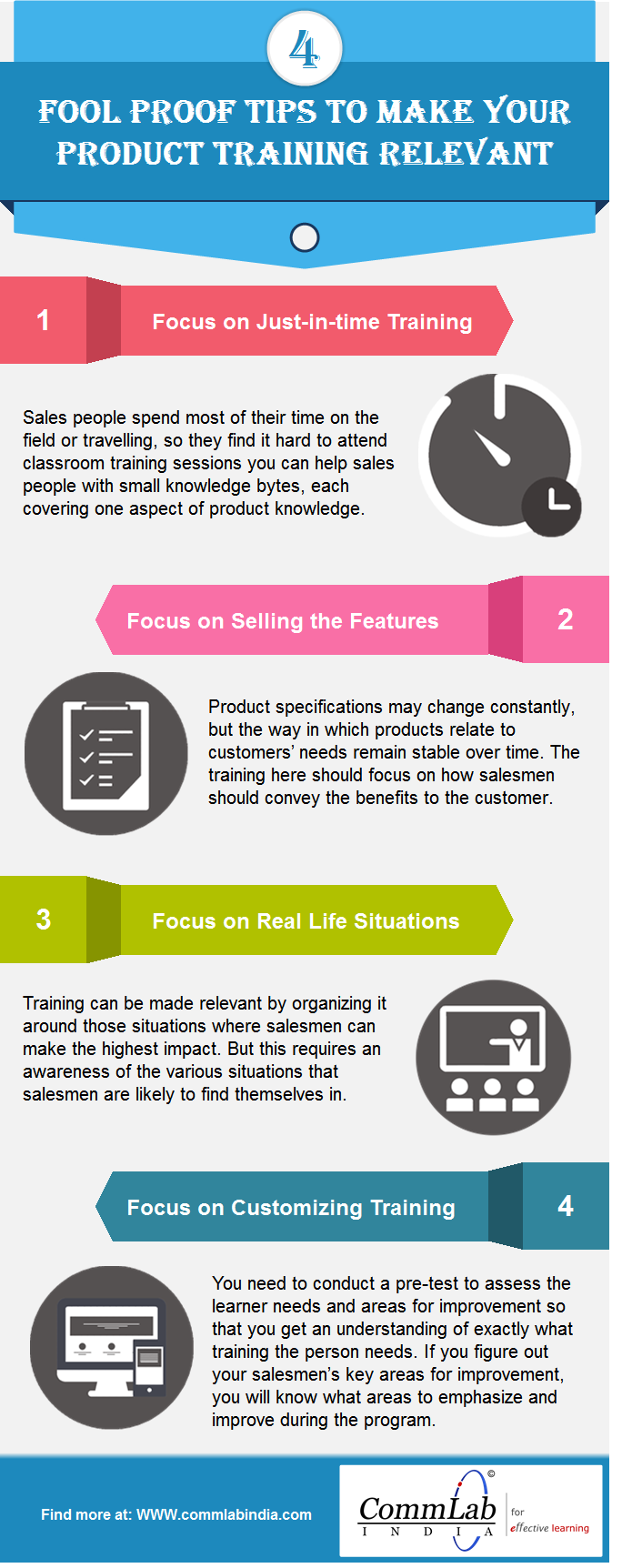 4 Fool Proof Ways To Make Your Product Training Relevant [Infographic]