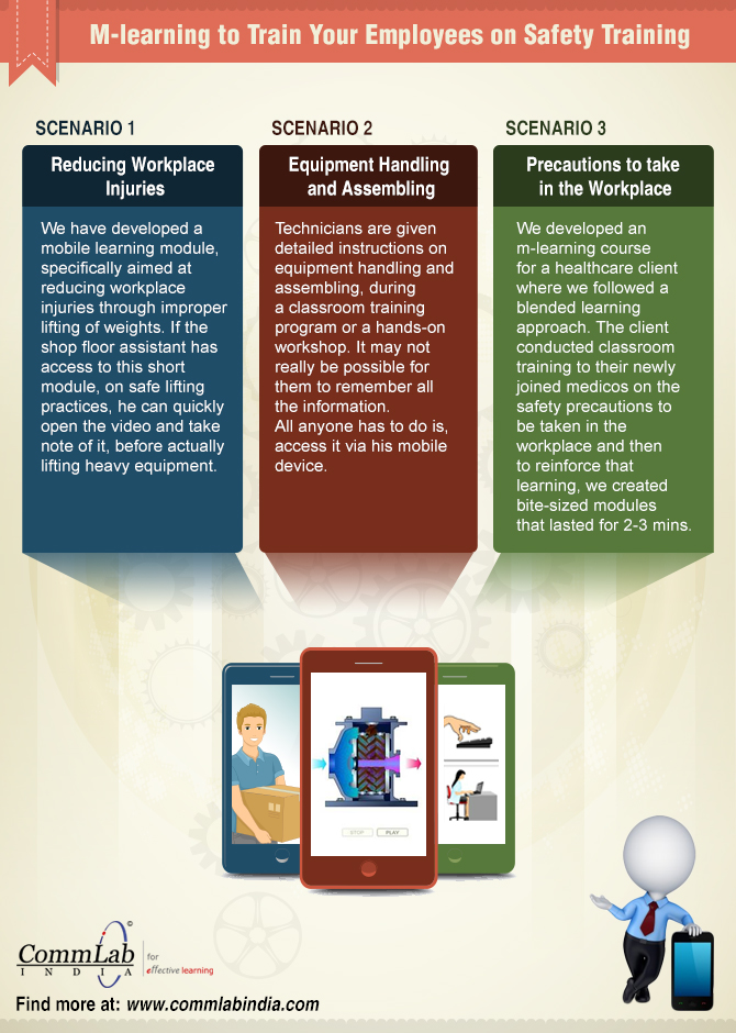 M-learning To Train Your Employees On Safety Training [Infographic]
