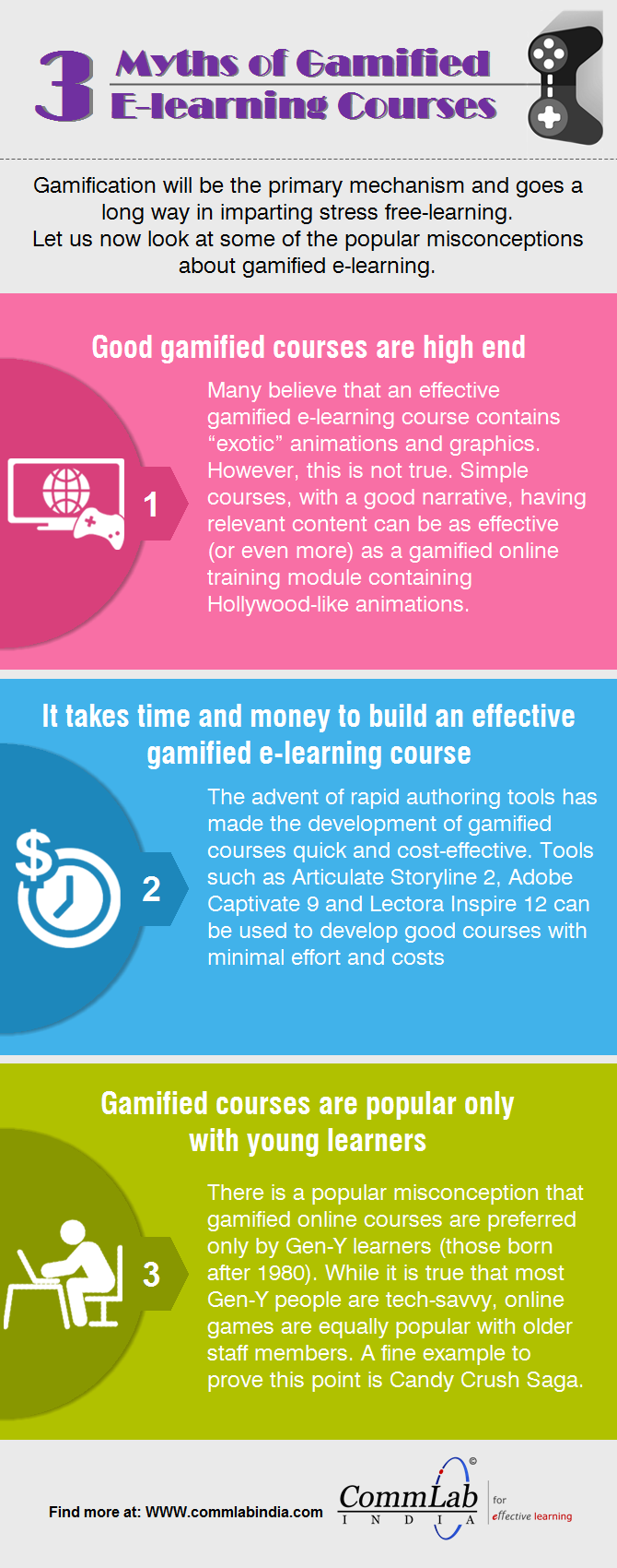 3 Myths of Gamified E-learning Courses [Infographic]