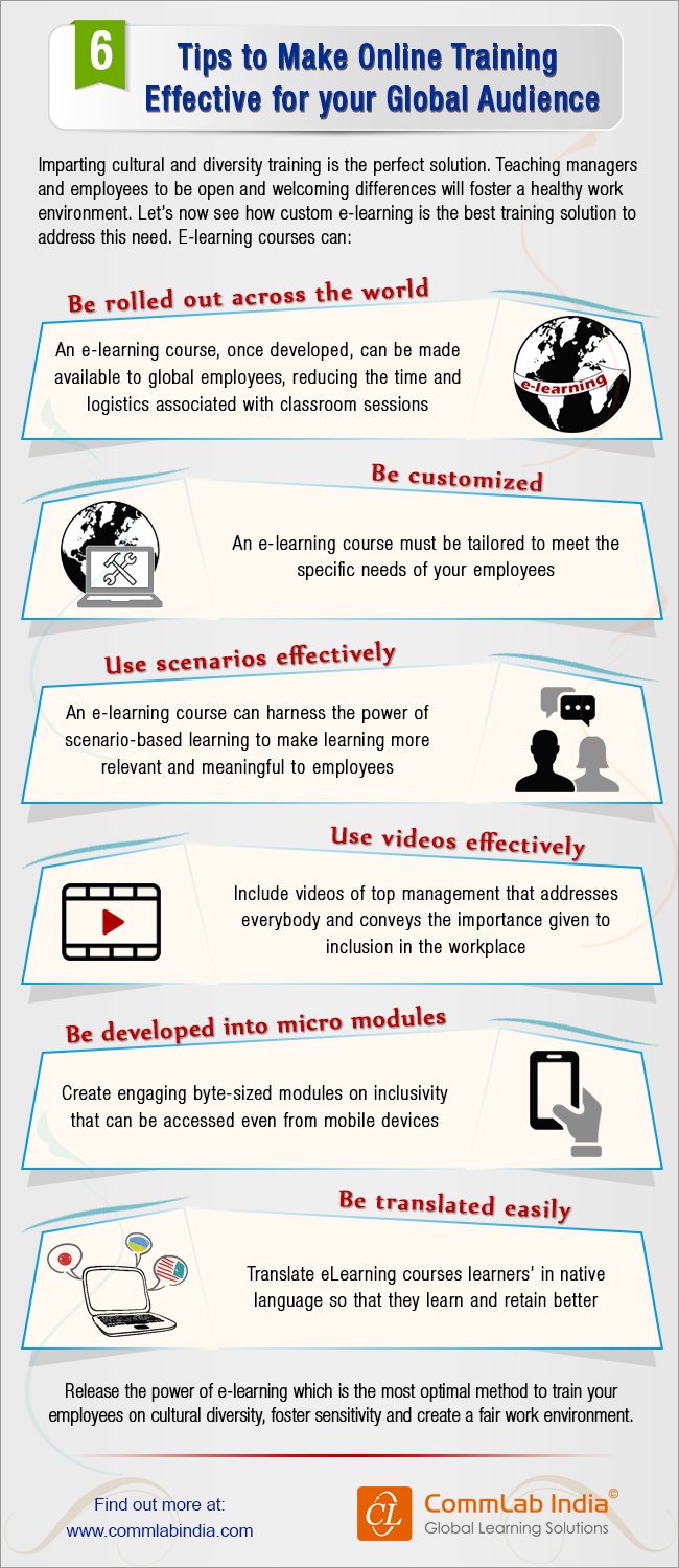 Tips to Design Online Training Courses for Global Employees [Infographic]