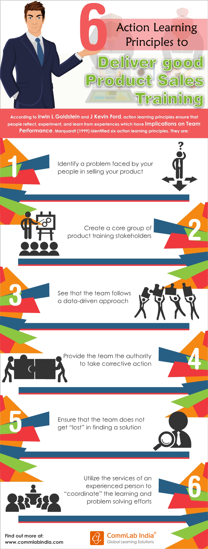 6 Action Learning Principles to Deliver Effective Product Knowledge Training [Infographic]