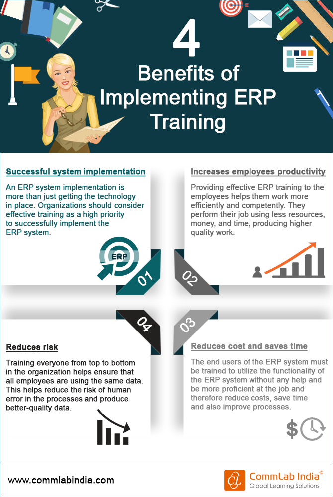 Why Do You Need to Train Your People on Your ERP System? [Infographic]