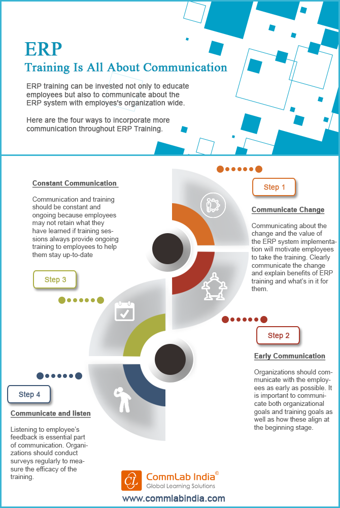 ERP Training is all About Communication [Infographic]