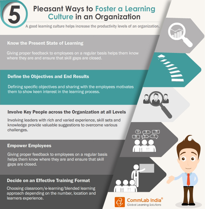 5 Pleasant Ways to Foster a Learning Culture in an Organization [Infographic]