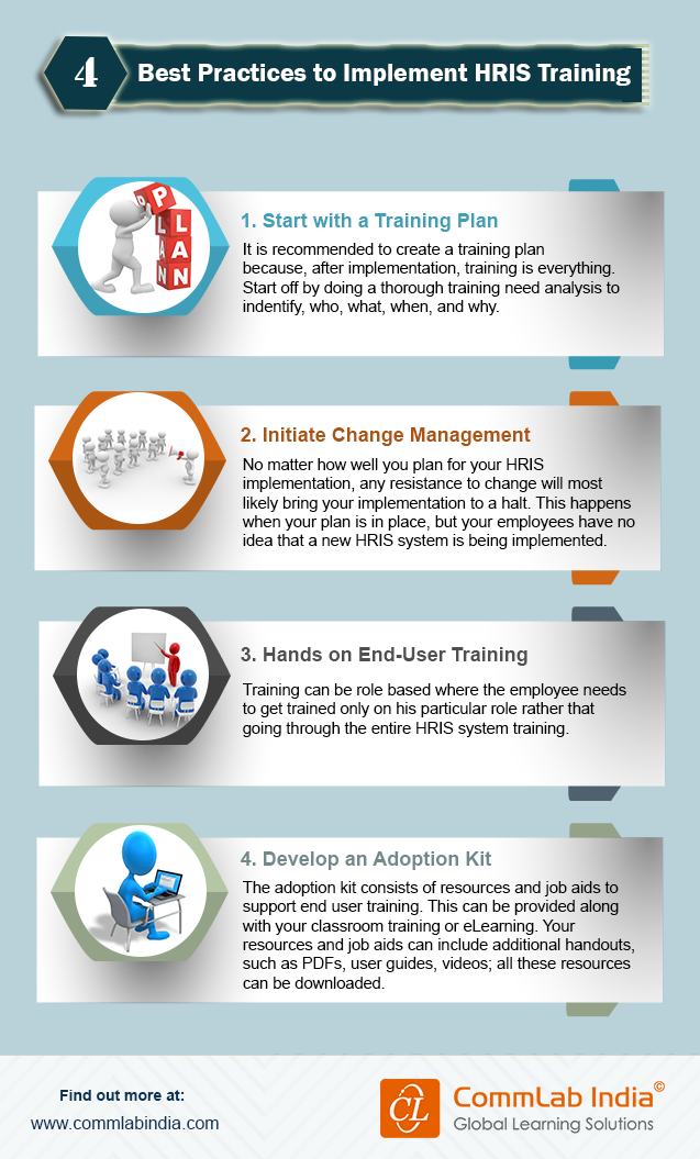 4 Best Practices to Implement HRIS Training [Infographic]