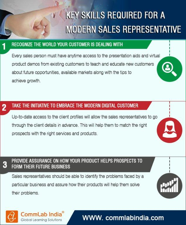 Creating the Winning Sales Training Program - 3 Aspects to Consider [Infographic]