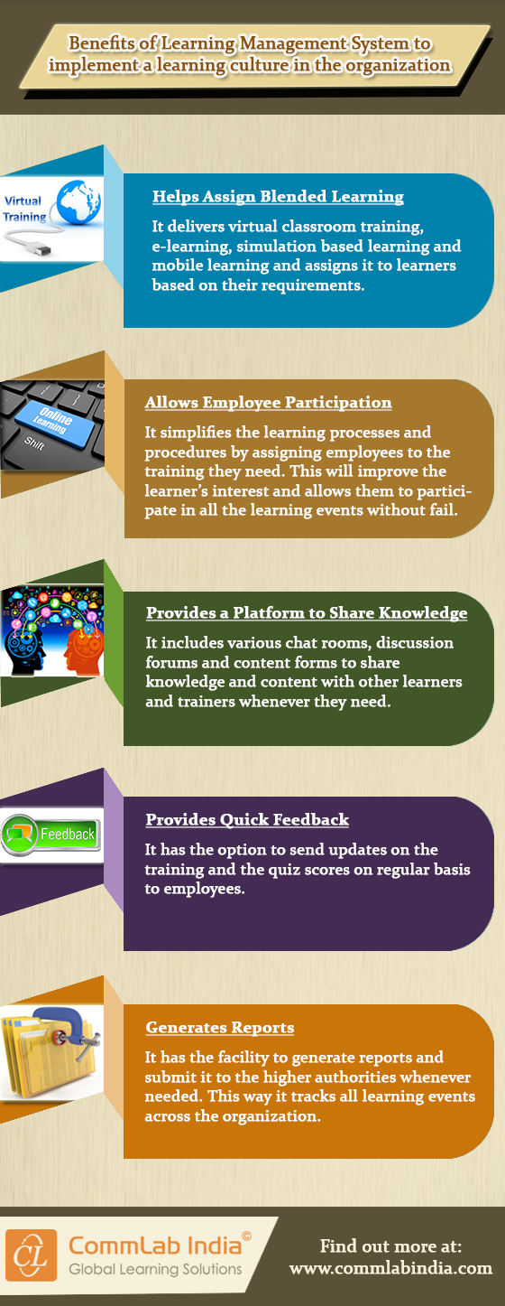 Benefits of LMS to Implement Learning Culture in an Organization [Infographic]