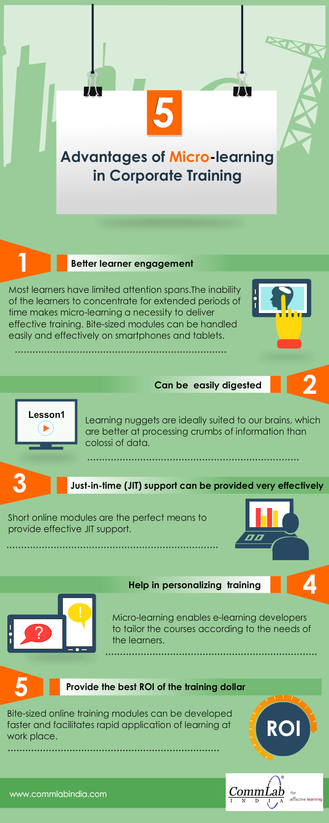 Refresh learning through micro-learning modules