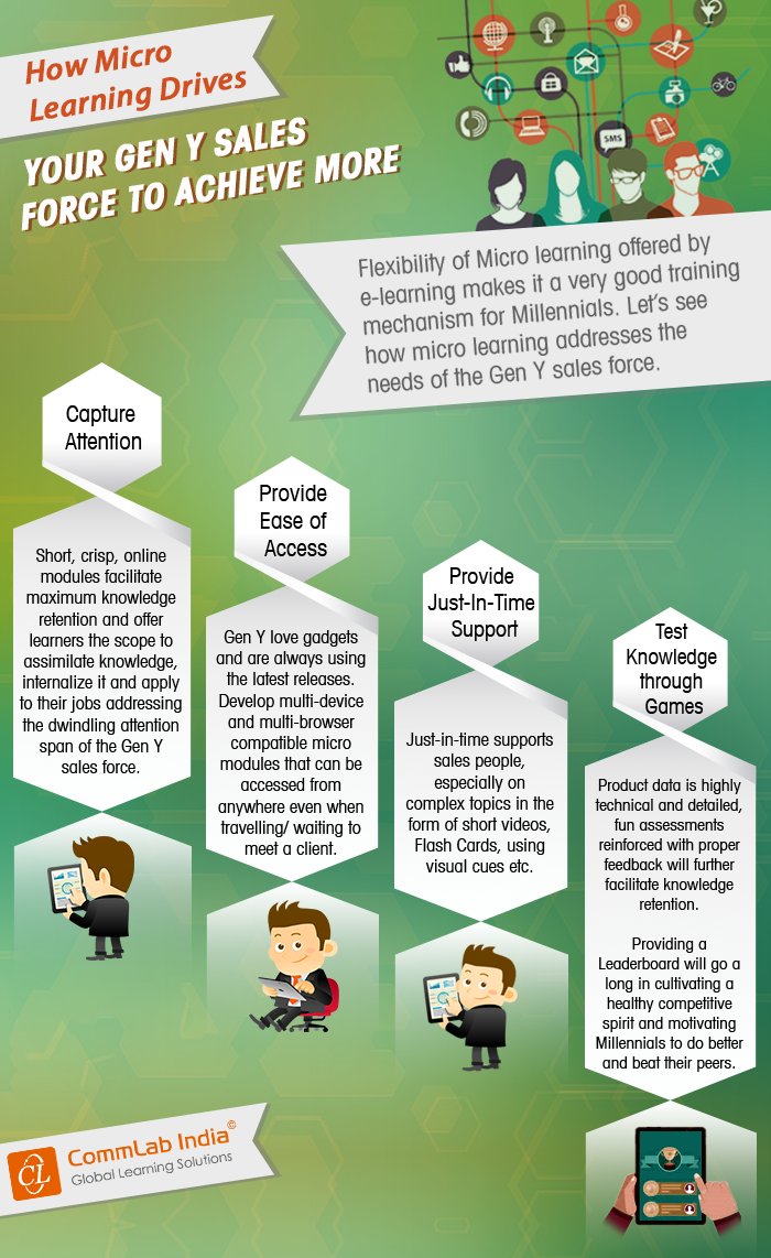 Why Is Micro-Learning Ideal to Train Gen-Y Sales People? [Infographic]