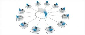 Importance of Training Need Analysis in Today's Organizations