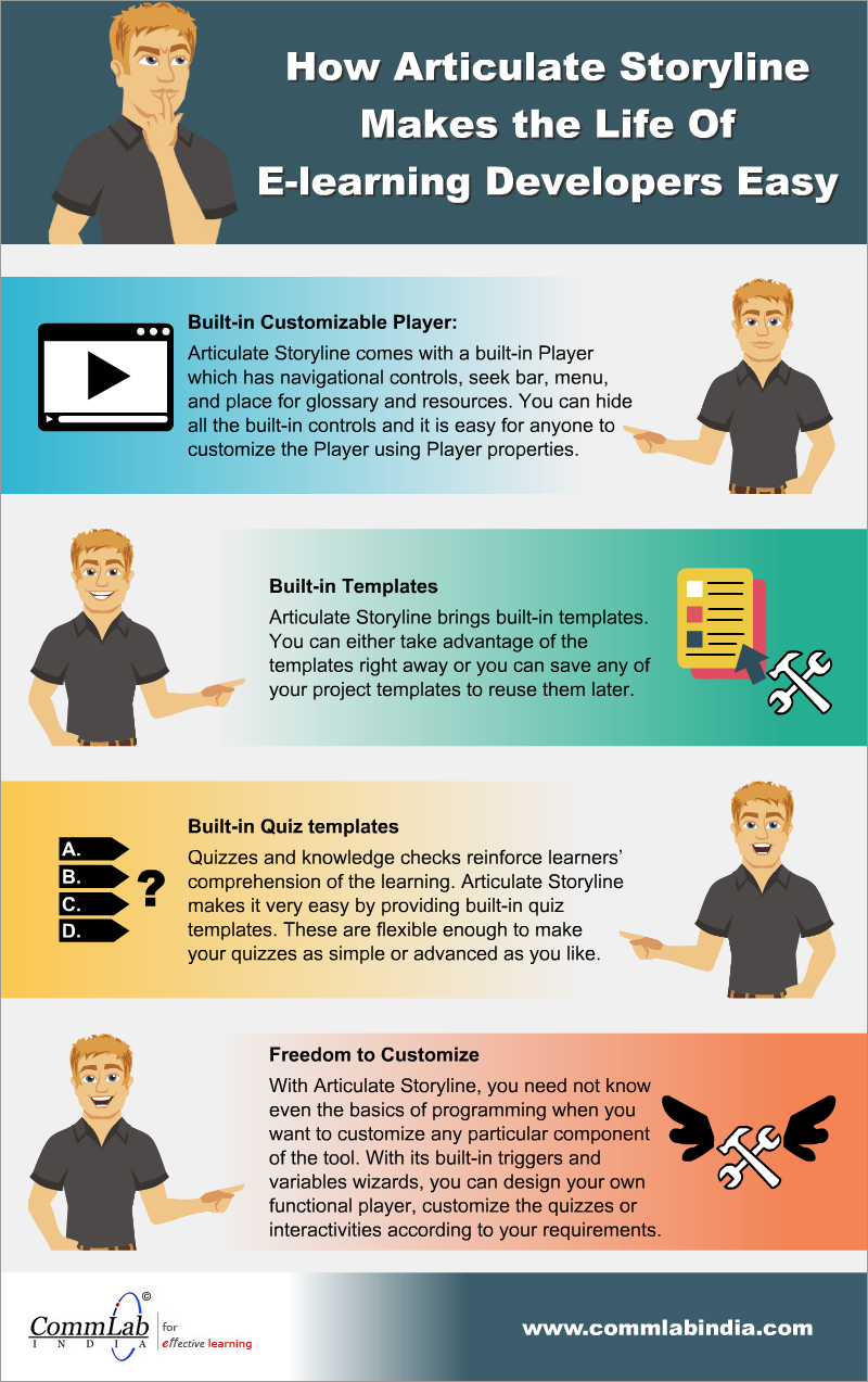 How Articulate Storyline Makes the Life of E-learning Developers Easy [Infographic]