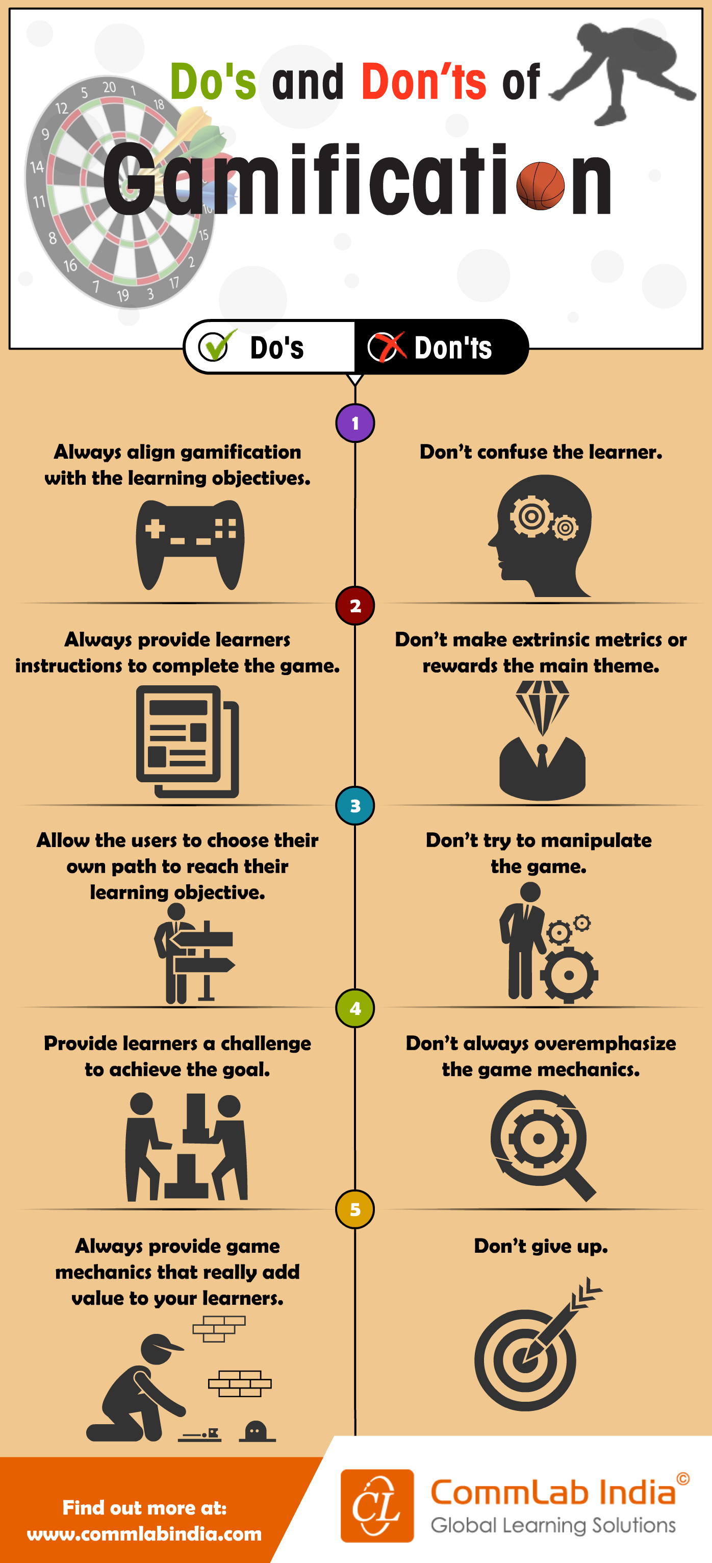 5 Do S And Don Ts Of Gamification Infographic