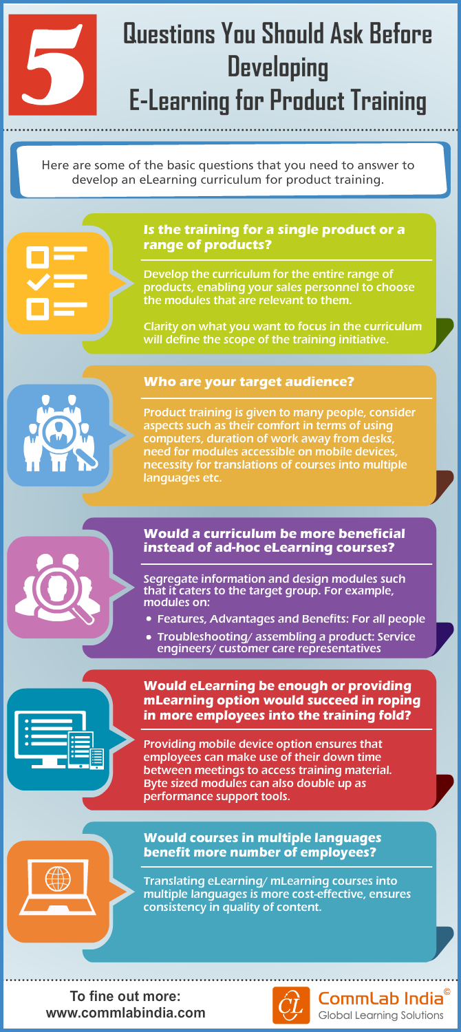 5 Questions You Should Ask Before Developing E-learning For Product Training [Infographic]