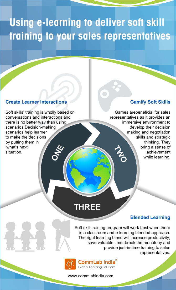 Leverage E-learning To Deliver Soft Skill Training To Your Sales Reps [Infographic]