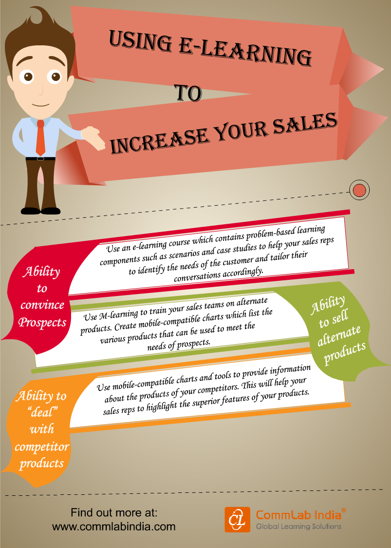 Using E-learning to Increase Your Sales [Infographic]