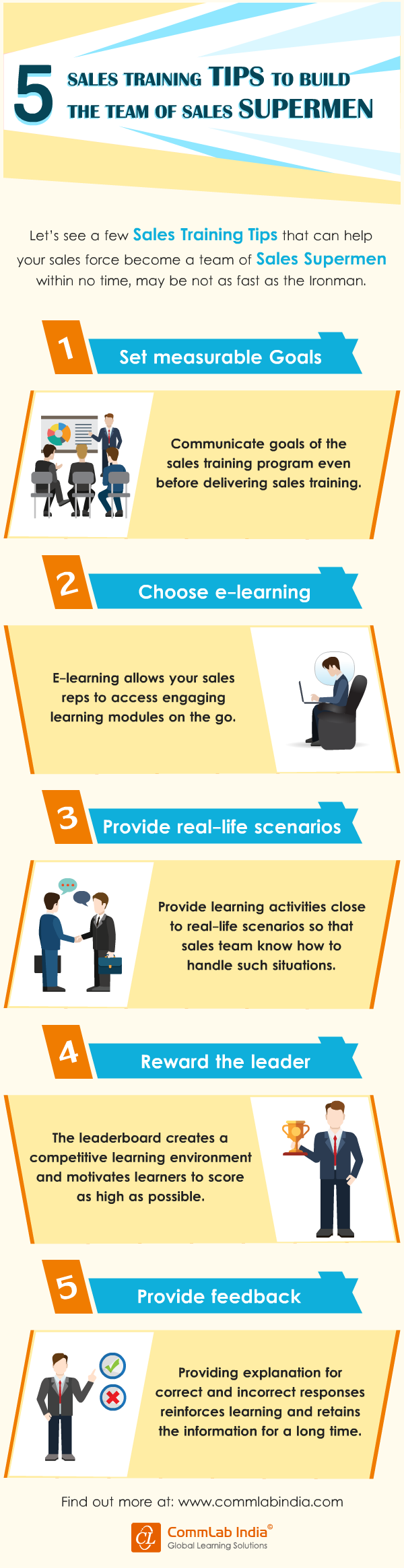 5 Sales Training Tips to Build the Team of Sales Supermen [Infographic]