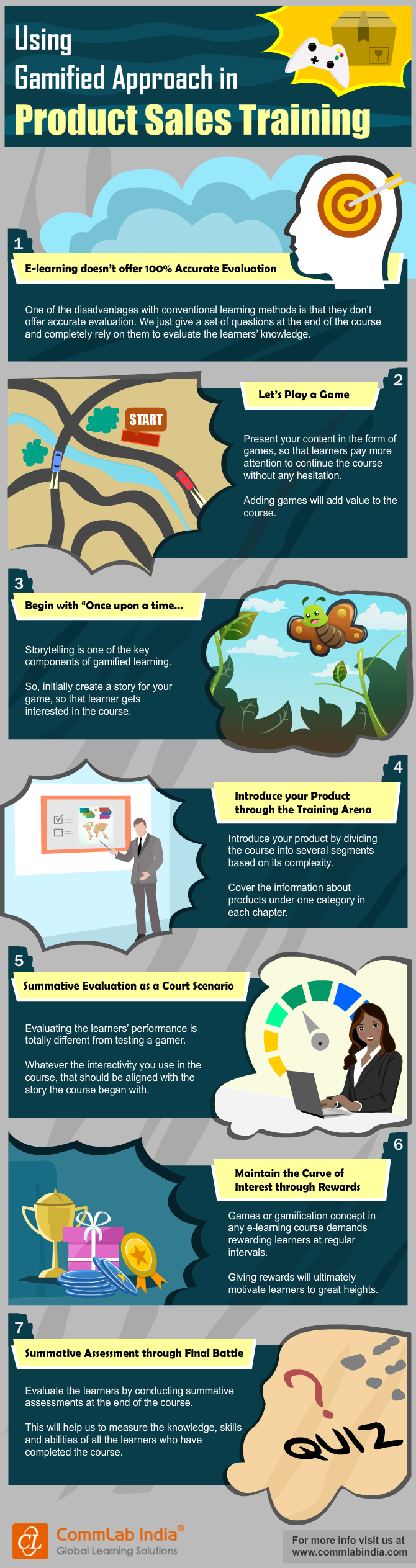 Using Gamified Approach in Product Sales Training [Infographic]