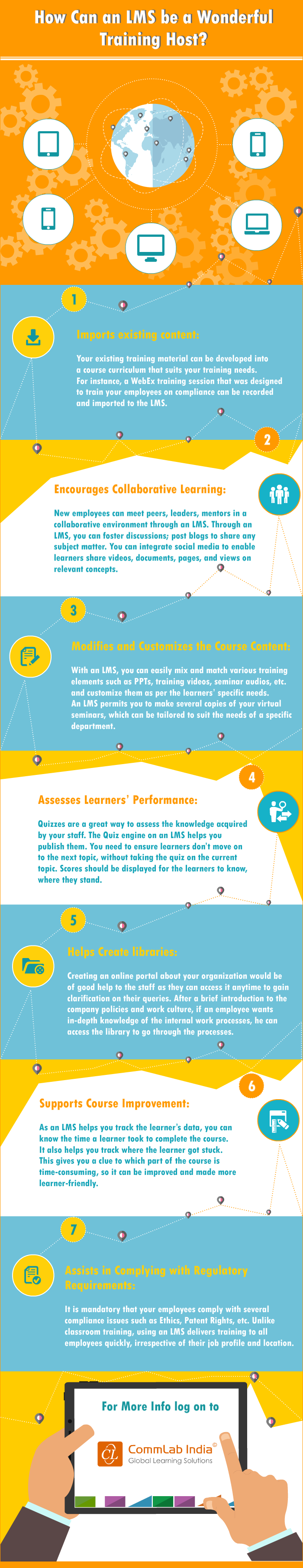 How Can an LMS be a Wonderful Training Host [Infographic]