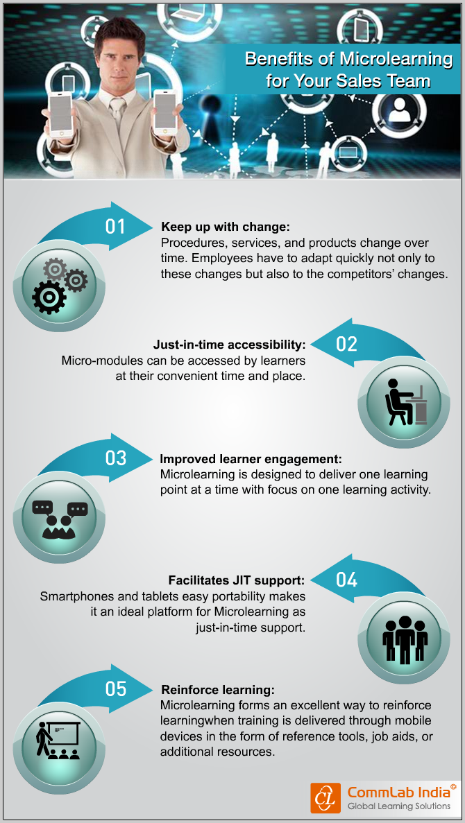 Benefits of Micro learning for Your Sales Team [Infographic]