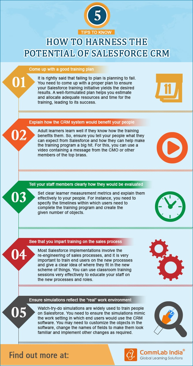 How to Harness the Full Potential of Salesforce CRM [Infographic]