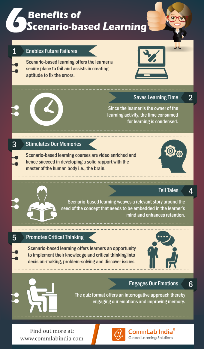 6 Benefits of Scenario Based Learning [Infographic]