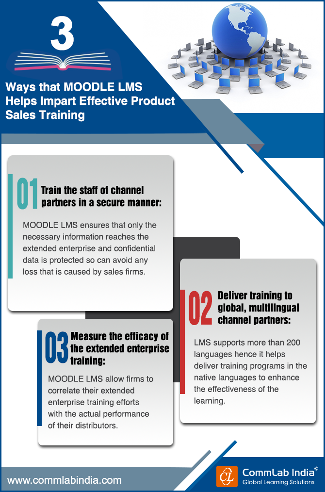 3 Ways that MOODLE LMS Helps Impart Effective Product Sales Training [Infographic]